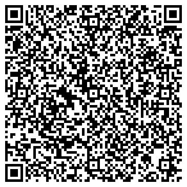 QR-код с контактной информацией организации ЭТМ-РОСЭНЕРГОСИСТЕМЫ