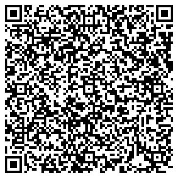 QR-код с контактной информацией организации ИТАЛТОБИ-РОССИЯ, ООО