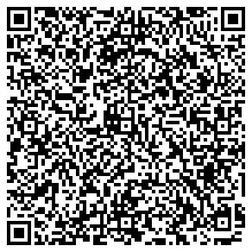 QR-код с контактной информацией организации АГРО-ИНДУСТРИАЛЬНЫЕ ТЕХНОЛОГИИ