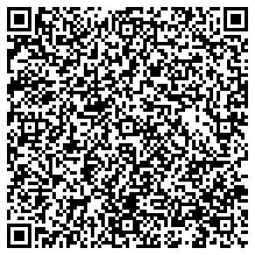 QR-код с контактной информацией организации СЕВКАВЭЛЕКТРОРЕМОНТ, ОАО