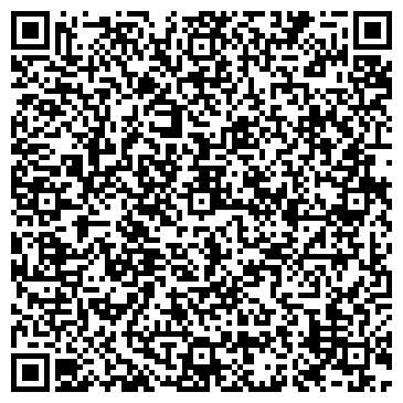 QR-код с контактной информацией организации МАГАЗИН ОТОПИТЕЛЬНЫХ КОТЛОВ