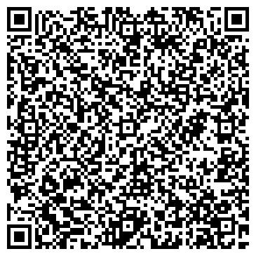 QR-код с контактной информацией организации ТЕПЛОИМПОРТ-РОСТОВ, ООО