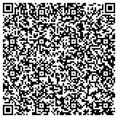 QR-код с контактной информацией организации МЕЖДУНАРОДНЫЕ ПОЛИГРАФИЧЕСКИЕ СИСТЕМЫ IPRIS, ФИЛИАЛ, ЗАО