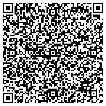 QR-код с контактной информацией организации МУЗЕЙ-АПА МЕДИЦИНСКИЙ ЦЕНТР