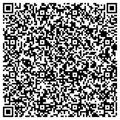 QR-код с контактной информацией организации НАЦИОНАЛЬНЫЙ ЦЕНТР ЭКСПЕРТИЗЫ ЛЕКАРСТВЕННЫХ СРЕДСТВ РГП ЖАМБЫЛСКИЙ ФИЛИАЛ