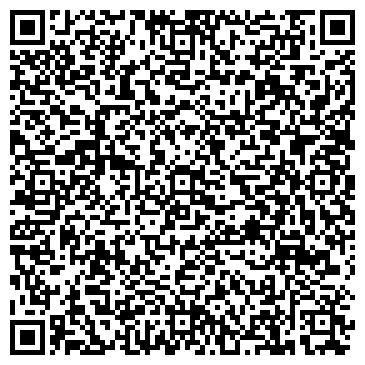 QR-код с контактной информацией организации НИИ ЭКОЛОГО-ЭКОНОМИЧЕСКИХ ПРОБЛЕМ ПРИ ТАРГУ