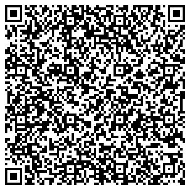QR-код с контактной информацией организации САРМАТ ПРОЕКТНО-ПРОИЗВОДСТВЕННОЕ ПРЕДПРИЯТИЕ
