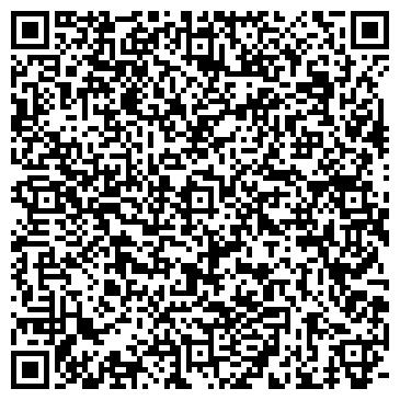 QR-код с контактной информацией организации НАУЧНЫЕ ПРИБОРЫ НПО, ООО