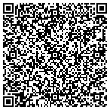 QR-код с контактной информацией организации КИРИЧКОВ К. И., ЧП