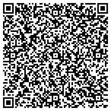 QR-код с контактной информацией организации ТОРГОВАЯ ГРУППА НОВЫЙ ДИЗАЙН