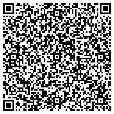 QR-код с контактной информацией организации ЦЕНТР КЛИНИЧЕСКОЙ СЕКСОПАТОЛОГИИ И АНДРОЛОГИИ