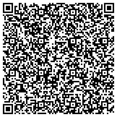 QR-код с контактной информацией организации ЦЕНТР ПО НЕДВИЖИМОСТИ КОМИТЕТА РЕГИСТРАЦИОННОЙ СЛУЖБЫ РГП
