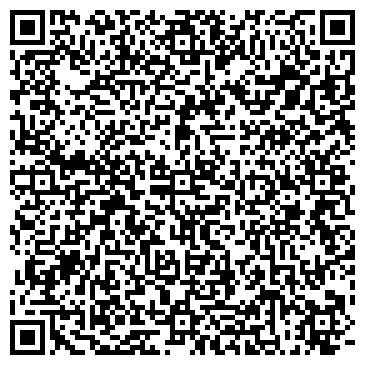 QR-код с контактной информацией организации ГИПРОДОРНИИ СЕВЕРО-КАВКАЗСКИЙ ФИЛИАЛ