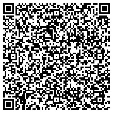 QR-код с контактной информацией организации КЛИНИКА ТИБЕТСКОЙ МЕДИЦИНЫ