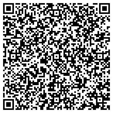 QR-код с контактной информацией организации НИИ АКУШЕРСТВА И ПЕДИАТРИИ