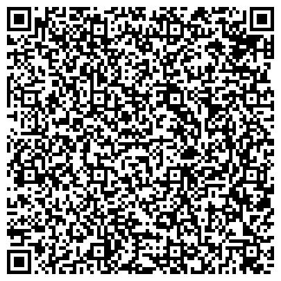 QR-код с контактной информацией организации ФЕДЕРАЛЬНОЕ МИНИСТЕРСТВО ПРОМЫШЛЕННОСТИ, РАЗВИТИЯ И НАУКИ