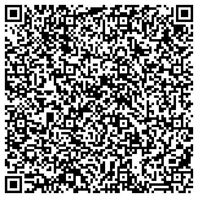 QR-код с контактной информацией организации Администрация города Ростова-на-Дону