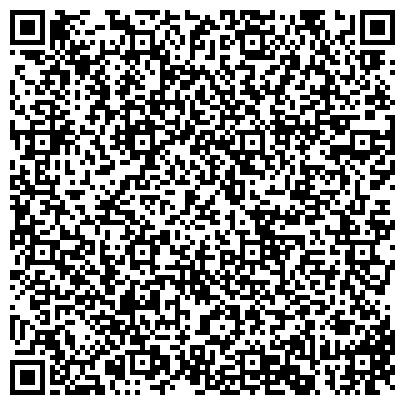 QR-код с контактной информацией организации ЦЕНТР ГОССАНЭПИДНАДЗОРА ГОРОДСКОЙ, ФИЛИАЛ ПРОЛЕТАРСКОГО РАЙОНА