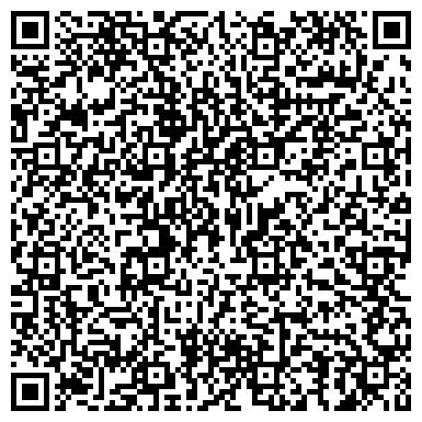 QR-код с контактной информацией организации АЗОВСКИЙ ГОСУДАРСТВЕННЫЙ ГУМАНИТАРНО-ТЕХНИЧЕСКИЙ КОЛЛЕДЖ