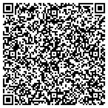 QR-код с контактной информацией организации МЕДИЦИНСКАЯ САНИАРНАЯ ЧАСТЬ №1