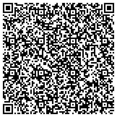 QR-код с контактной информацией организации АЗОВСКИЙ ГОРОДСКОЙ КРАЕВЕДЧЕСКИЙ МУЗЕЙ