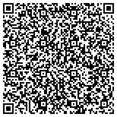 QR-код с контактной информацией организации ТЕРРИТОРИАЛЬНАЯ АНАПСКАЯ ОРГАНИЗАЦИЯ ПРОФСОЮЗОВ РАБОТНИКОВ АПК