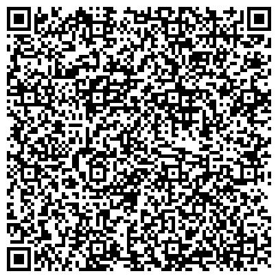 QR-код с контактной информацией организации Администрация муниципального образования город-курорт Анапа