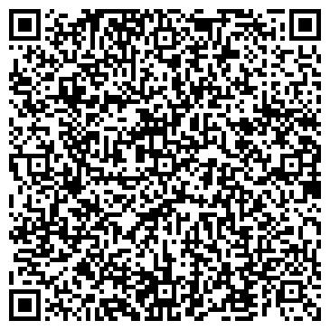 QR-код с контактной информацией организации ГОРОДСКОЕ АНАПСКОЕ КАЗАЧЬЕ ОБЩЕСТВО