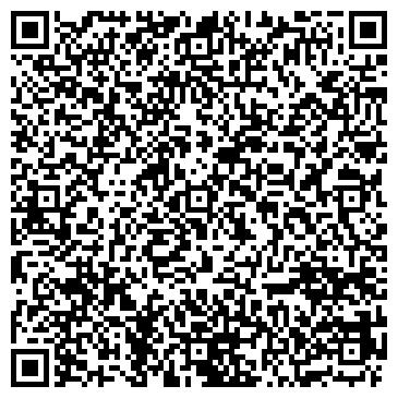 QR-код с контактной информацией организации ЛИЦЕНЗИОННАЯ ПАЛАТА КГУ КУБАНЬМЕДТОРГКОНТРОЛЬ
