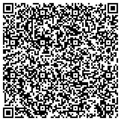QR-код с контактной информацией организации ИНСПЕКЦИЯ ПО КОНТРОЛЮ ЗА РАЦИОНАЛЬНЫМ ИСПОЛЬЗОВАНИЕМ НЕФТИ И НЕФТЕПРОДУКТОВ