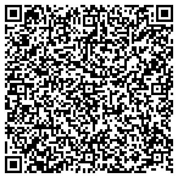 QR-код с контактной информацией организации НОВЫЕ ВЕСОВЫЕ ТЕХНОЛОГИИ