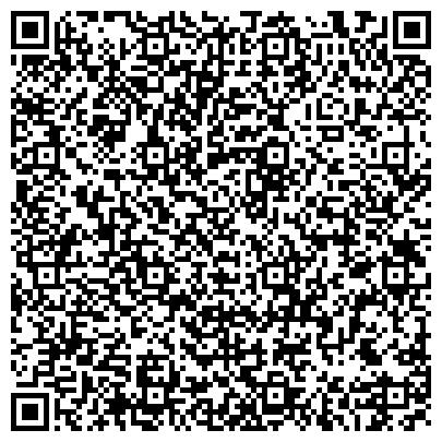 QR-код с контактной информацией организации ЮГО-ЗАПАДНЫЙ БАНК СБЕРБАНКА РОССИИ АРМАВИРСКОЕ ОТДЕЛЕНИЕ № 1827/043 Ф-Л