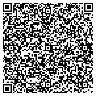 QR-код с контактной информацией организации БИБЛИОТЕКА ИМ. В.И. ЛУНИНА МУК ЦБС
