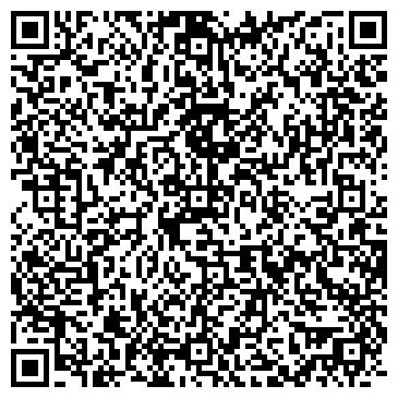 QR-код с контактной информацией организации ООО «Саммит Агро»
