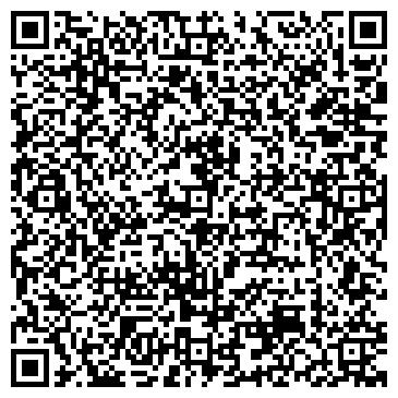 QR-код с контактной информацией организации АРМАВИРСКОЕ ОТДЕЛЕНИЕ ПО ПРОКАТУ ФИЛЬМОВ