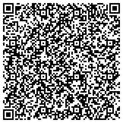 """QR-код с контактной информацией организации ФГБОУ ВПО """"Астраханский государственный технический университет"""""""