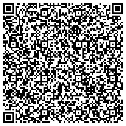 QR-код с контактной информацией организации САРАТОВСКИЙ ГОСУДАРСТВЕННЫЙ УНИВЕРСИТЕТ АСТРАХАНСКИЙ ФИЛИАЛ