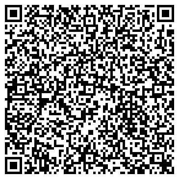 QR-код с контактной информацией организации АТЛАС РОССИЙСКО-ТУРЕЦКОЕ СП, ООО
