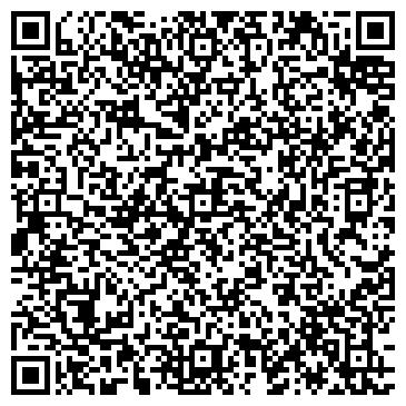 QR-код с контактной информацией организации НИМЕТ РОССИЙСКО-ТУРЕЦКОЕ СП