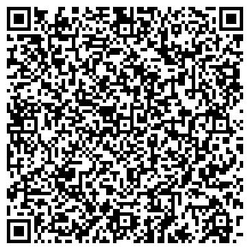 QR-код с контактной информацией организации АСТРАХАНСКИЕ СОКИ ООО, ПКФ