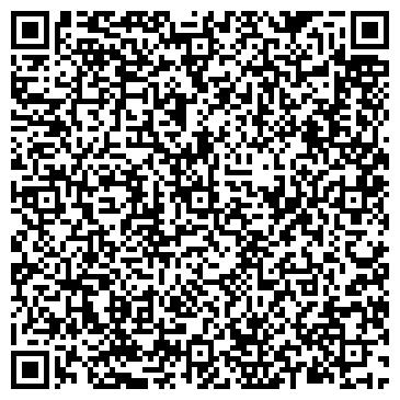 QR-код с контактной информацией организации АСТРАХАНСКИЙ СПИРТЗАВОД, ОАО
