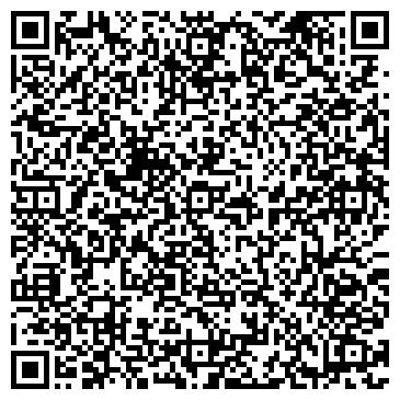 QR-код с контактной информацией организации НИЖНЕВОЛЖСКЭНЕРГОТРЕЙДИНГ, ООО