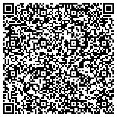 QR-код с контактной информацией организации ТЕХНОЛОГИЯ МАГНИТНЫХ МАТЕРИАЛОВ, ОАО