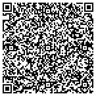 QR-код с контактной информацией организации ЦЕНТР КОММЕРЧЕСКОЙ НЕДВИЖИМОСТИ
