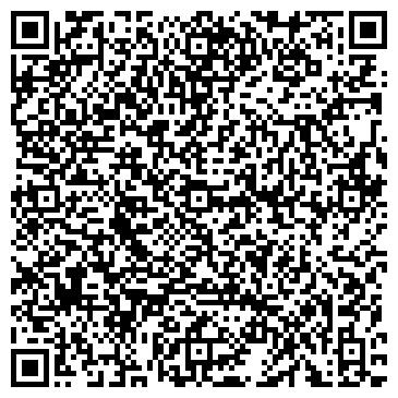 QR-код с контактной информацией организации ГУТА БАНК КБ ЗАО АСТРАХАНСКИЙ ФИЛИАЛ