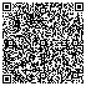 QR-код с контактной информацией организации КБ РУСЮГБАНК