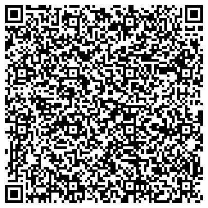 QR-код с контактной информацией организации ПОВОЛЖСКИЙ БАНК СБЕРБАНКА РОССИИ АСТРАХАНСКОЕ ОТДЕЛЕНИЕ № 8625/142