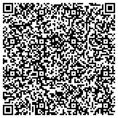 QR-код с контактной информацией организации ПОВОЛЖСКИЙ БАНК СБЕРБАНКА РОССИИ АСТРАХАНСКОЕ ОТДЕЛЕНИЕ № 8625/032