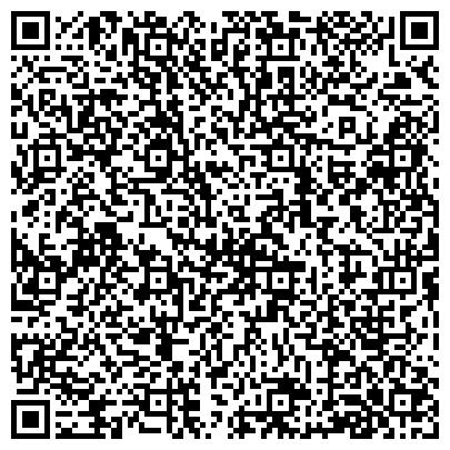 QR-код с контактной информацией организации ПОВОЛЖСКИЙ БАНК СБЕРБАНКА РОССИИ АСТРАХАНСКОЕ ОТДЕЛЕНИЕ № 8625/102