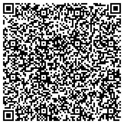 QR-код с контактной информацией организации ПОВОЛЖСКИЙ БАНК СБЕРБАНКА РОССИИ АСТРАХАНСКОЕ ОТДЕЛЕНИЕ № 8625/103